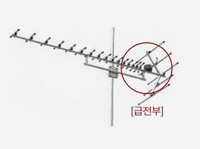 antenna_type1
