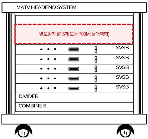 uhd_signal_processor