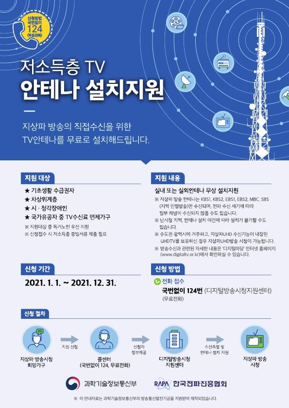 (2021년도) 저소득층 TV안테나 설치지원 안내문