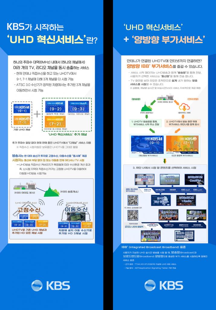 KBS UHD 혁신 서비스 배너